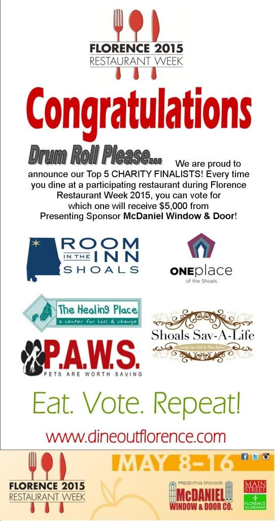 Top-5-Charities-542x1024